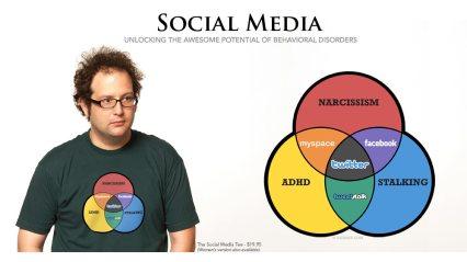 socialmediavenndiagram